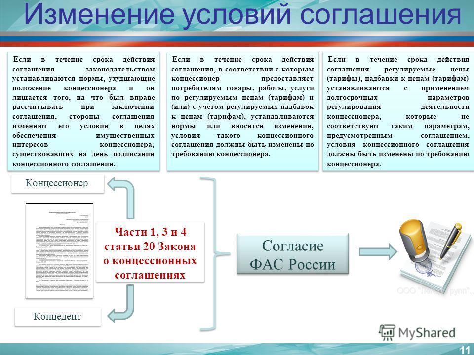 Изменение условий соглашения Концессионер 11 Концедент Части 1, 3 и 4 статьи 20 Закона о концессионных соглашениях Согласие ФАС России Если в течение срока действия соглашения законодательством устанавливаются нормы, ухудшающие положение концессионер