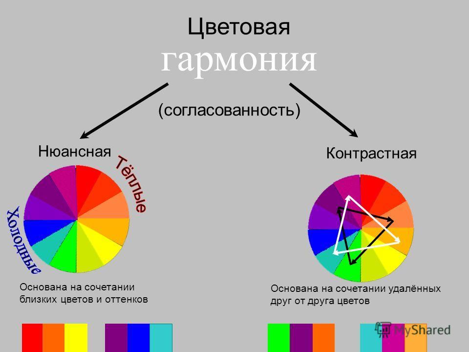 Цветовая гармония (согласованность) Нюансная Контрастная Основана на сочетании близких цветов и оттенков Основана на сочетании удалённых друг от друга цветов