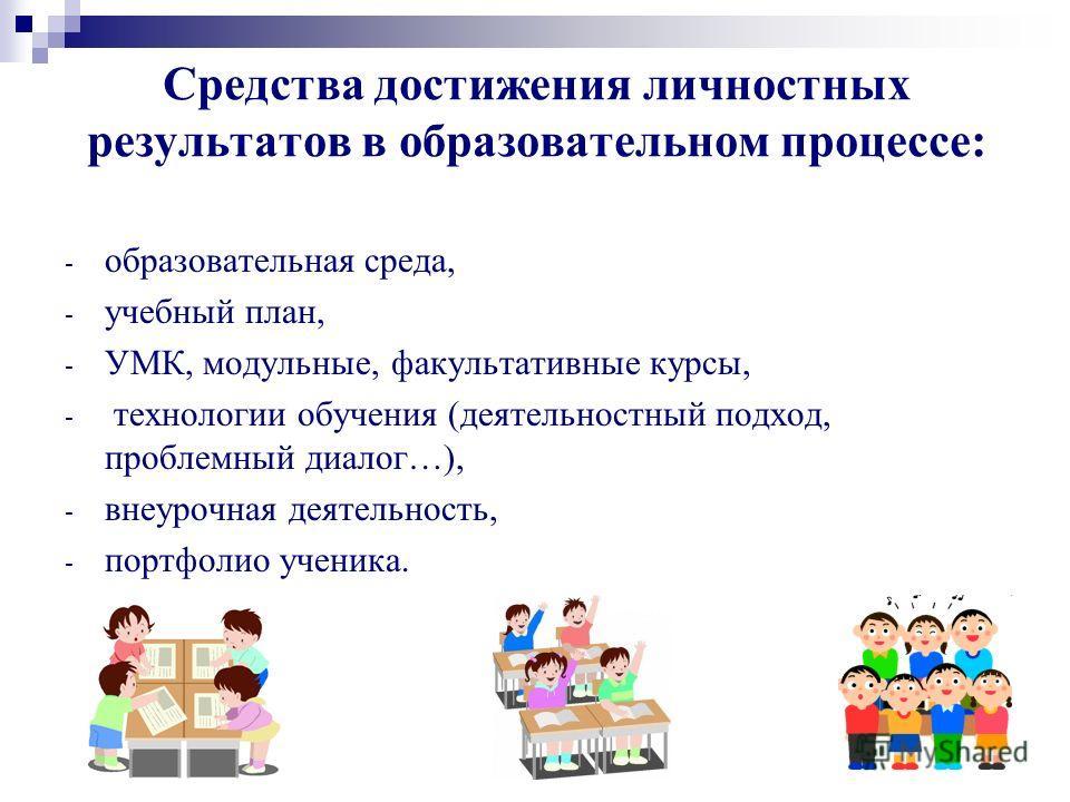 Средства достижения личностных результатов в образовательном процессе: - образовательная среда, - учебный план, - УМК, модульные, факультативные курсы, - технологии обучения (деятельностный подход, проблемный диалог…), - внеурочная деятельность, - по