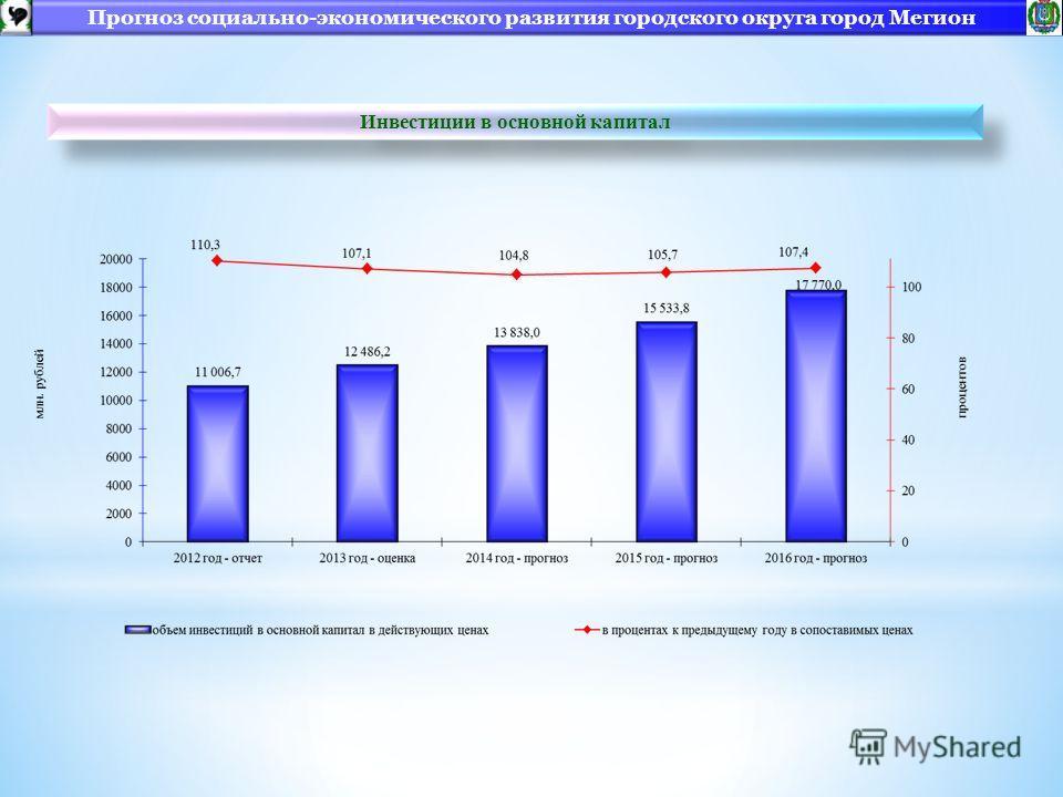 Прогноз социально-экономического развития городского округа город Мегион Инвестиции в основной капитал