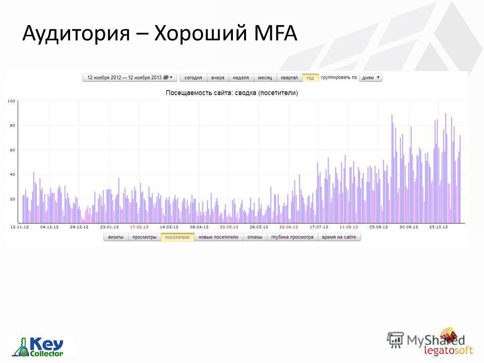Аудитория – Хороший MFA