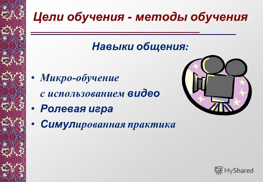 Цели обучения - методы обучения Навыки общения : Микро-обучение с использованием видео Ролевая игра Симул ированная практика