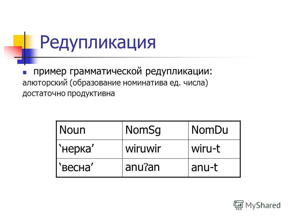 Редупликация пример грамматической редупликации: алюторский (образование номинатива ед. числа) достаточно продуктивна NounNomSgNomDu неркаwiruwirwiru-t весна anu ʔ an anu-t