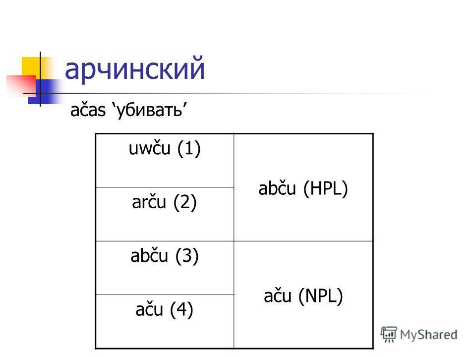 арчинский uwču (1) abču (HPL) arču (2) abču (3) aču (NPL) aču (4) ačas убивать