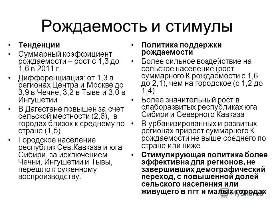 Рождаемость и стимулы Тенденции Суммарный коэффициент рождаемости – рост с 1,3 до 1,6 в 2011 г. Дифференциация: от 1,3 в регионах Центра и Москве до 3,9 в Чечне, 3,2 в Тыве и 3,0 в Ингушетии В Дагестане повышен за счет сельской местности (2,6), в гор