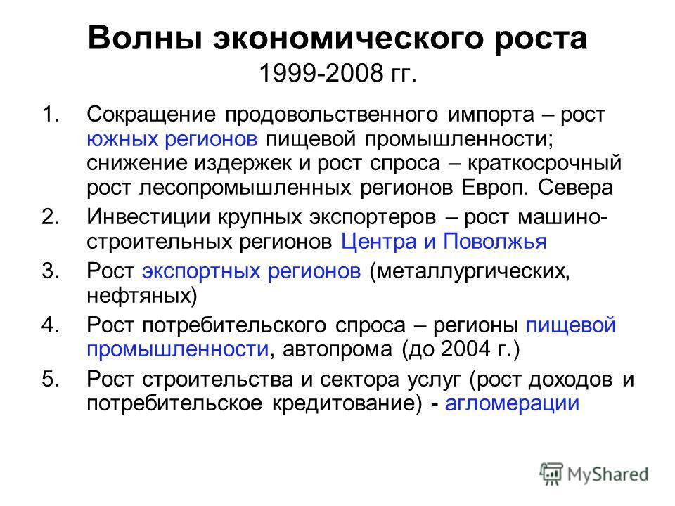 Волны экономического роста 1999-2008 гг. 1.Сокращение продовольственного импорта – рост южных регионов пищевой промышленности; снижение издержек и рост спроса – краткосрочный рост лесопромышленных регионов Европ. Севера 2.Инвестиции крупных экспортер