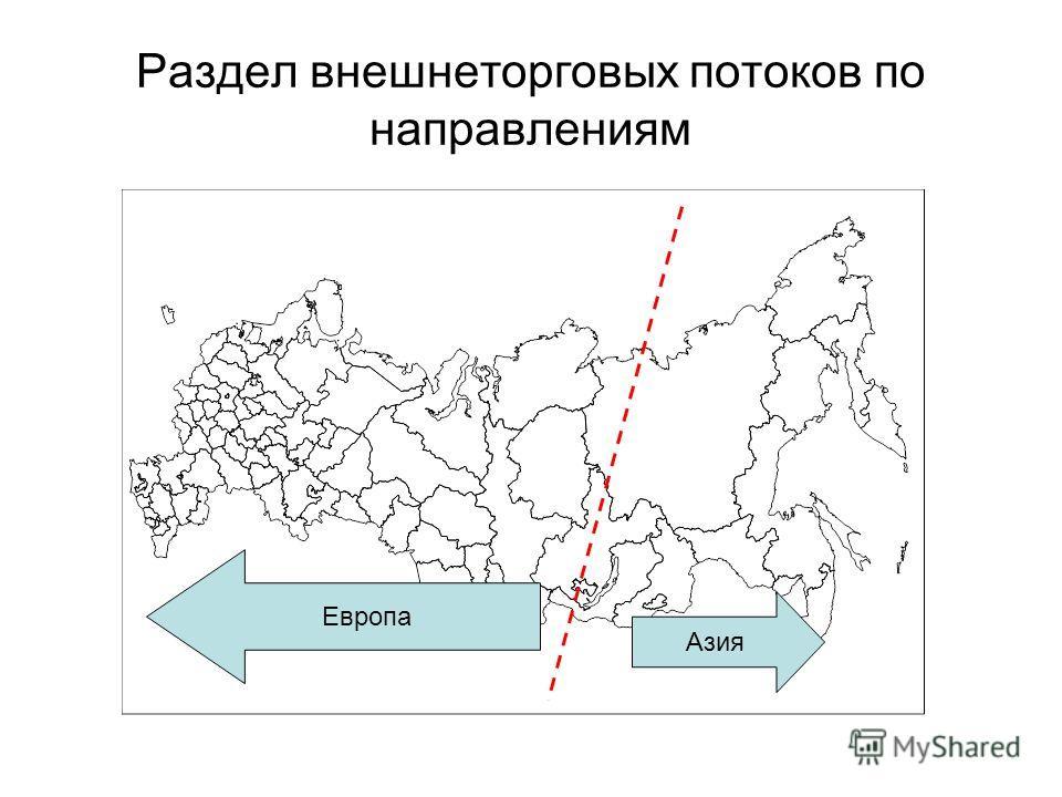 Раздел внешнеторговых потоков по направлениям Европа Азия