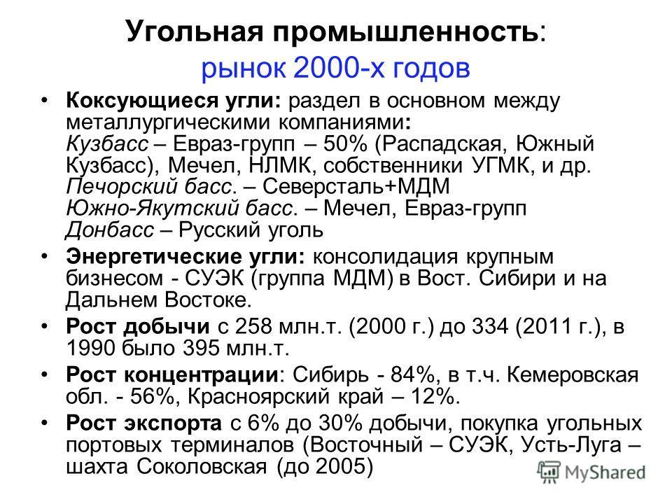 Угольная промышленность: рынок 2000-х годов Коксующиеся угли: раздел в основном между металлургическими компаниями: Кузбасс – Евраз-групп – 50% (Распадская, Южный Кузбасс), Мечел, НЛМК, собственники УГМК, и др. Печорский басс. – Северсталь+МДМ Южно-Я