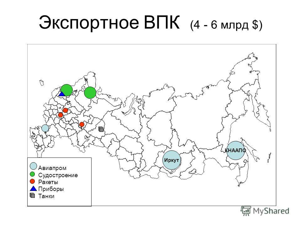 Экспортное ВПК (4 - 6 млрд $) КНААПО Иркут Авиапром Судостроение Ракеты Приборы Танки
