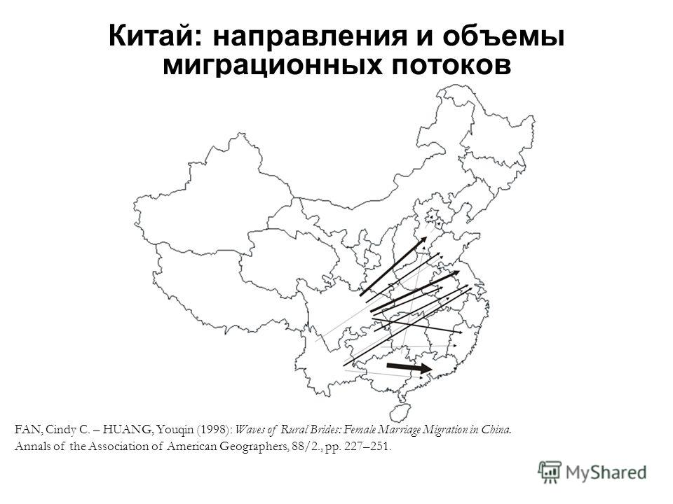 Китай: направления и объемы миграционных потоков FAN, Cindy C. – HUANG, Youqin (1998): Waves of Rural Brides: Female Marriage Migration in China. Annals of the Association of American Geographers, 88/2., pp. 227–251.