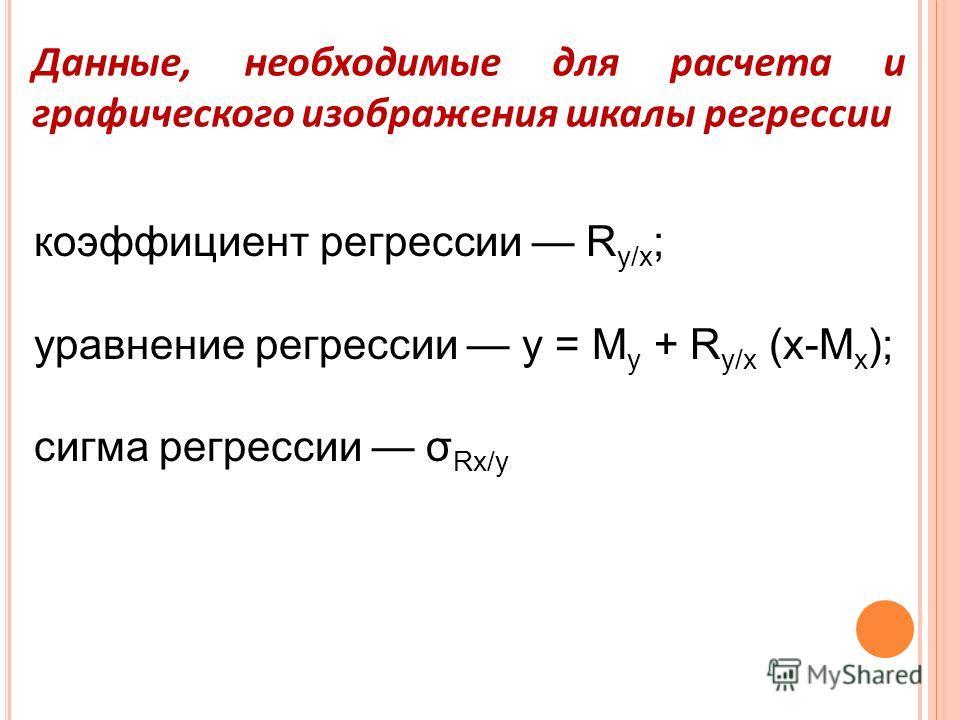 Данные, необходимые для расчета и графического изображения шкалы регрессии коэффициент регрессии R у/х ; уравнение регрессии у = М у + R у/х (х-М x ); сигма регрессии σ Rx/y
