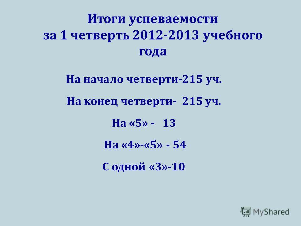 Итоги успеваемости за 1 четверть 2012-2013 учебного года На начало четверти -215 уч. На конец четверти - 215 уч. На «5» - 13 На «4»-«5» - 54 С одной «3»-10