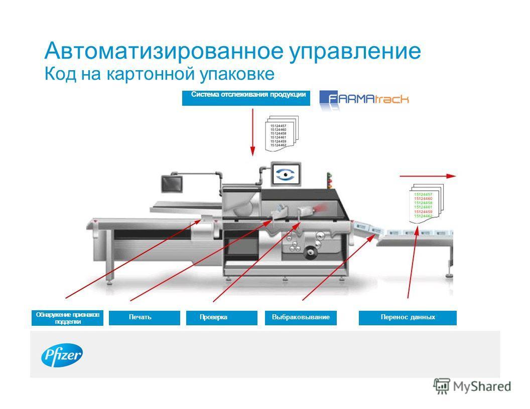Автоматизированное управление Код на картонной упаковке ПечатьПроверкаВыбраковываниеПеренос данных Система отслеживания продукции Обнаружение признаков подделки