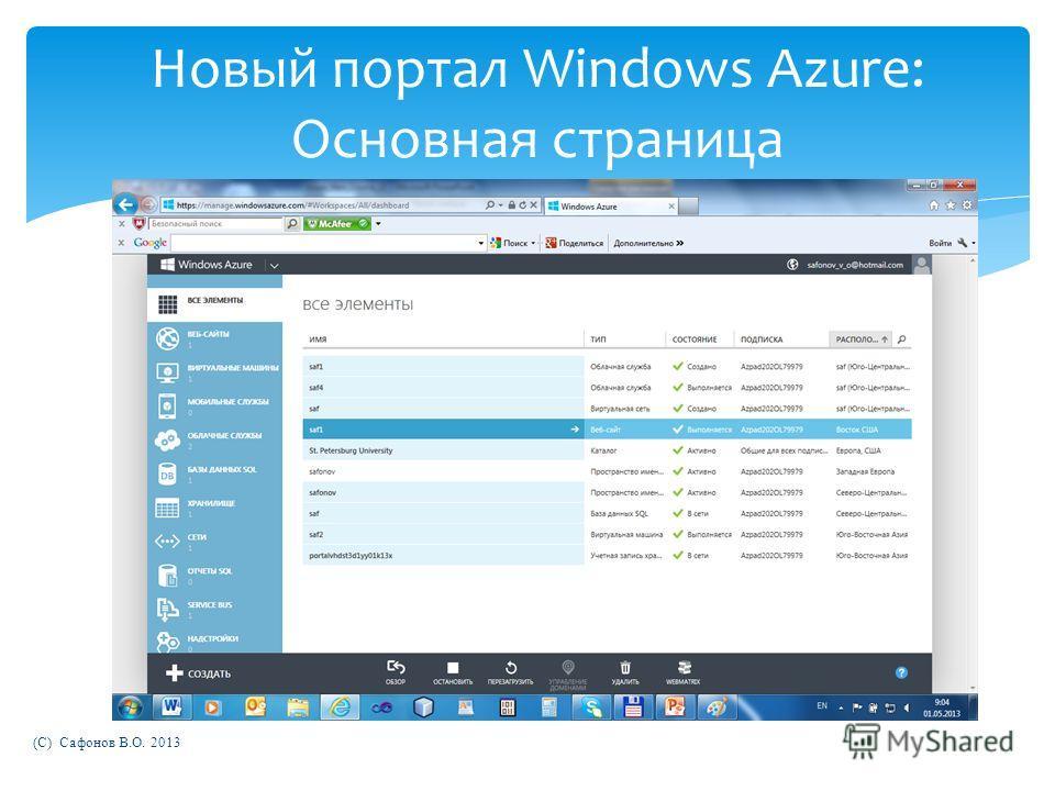 (C) Сафонов В.О. 2013 Новый портал Windows Azure: Основная страница