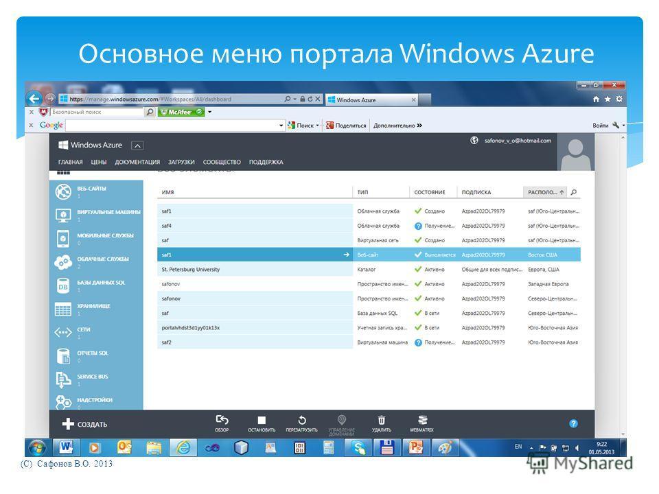 (C) Сафонов В.О. 2013 Основное меню портала Windows Azure