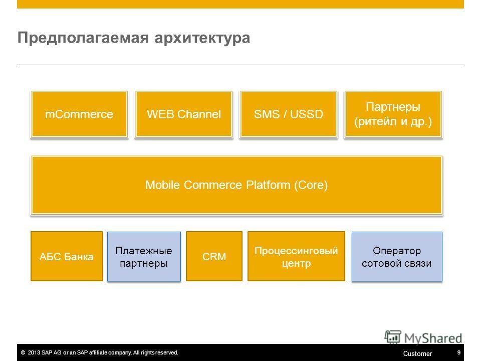 ©2013 SAP AG or an SAP affiliate company. All rights reserved.9 Customer Предполагаемая архитектура Mobile Commerce Platform (Core) АБС Банка Платежные партнеры CRM Процессинговый центр mCommerce WEB Channel SMS / USSD Партнеры (ритейл и др.) Операто