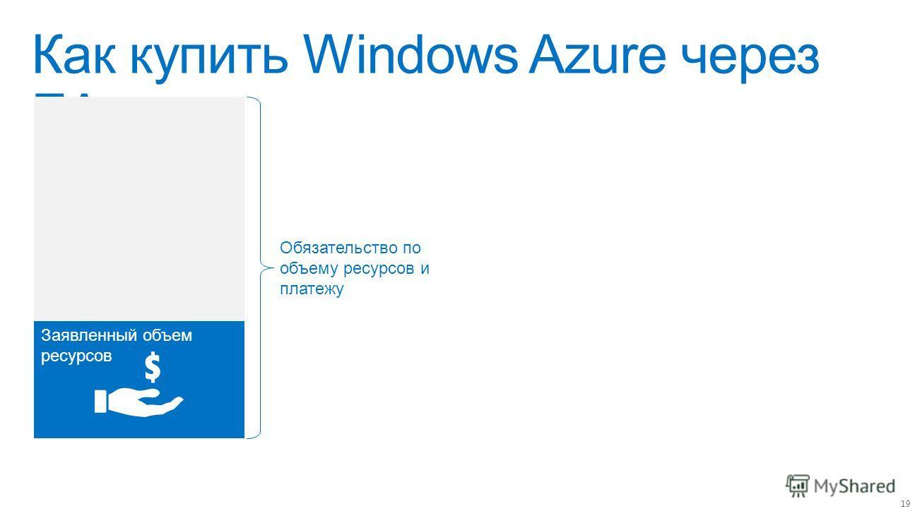 Как купить Windows Azure через EA Заявленный объем ресурсов Обязательство по объему ресурсов и платежу 19