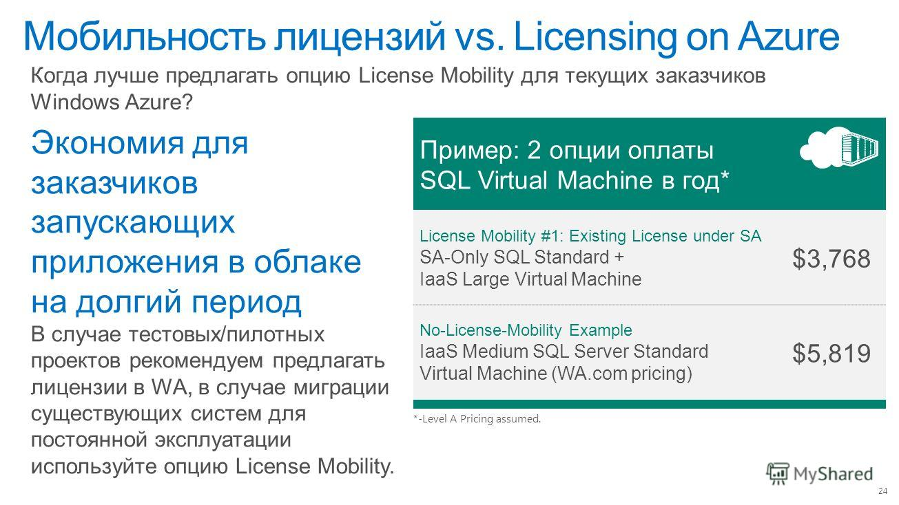 Мобильность лицензий vs. Licensing on Azure 24 Пример: 2 опции оплаты SQL Virtual Machine в год* License Mobility #1: Existing License under SA SA-Only SQL Standard + IaaS Large Virtual Machine $3,768 No-License-Mobility Example IaaS Medium SQL Serve