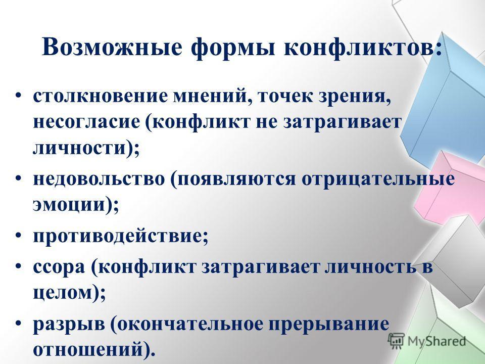 Возможные формы конфликтов: столкновение мнений, точек зрения, несогласие (конфликт не затрагивает личности); недовольство (появляются отрицательные эмоции); противодействие; ссора (конфликт затрагивает личность в целом); разрыв (окончательное прерыв