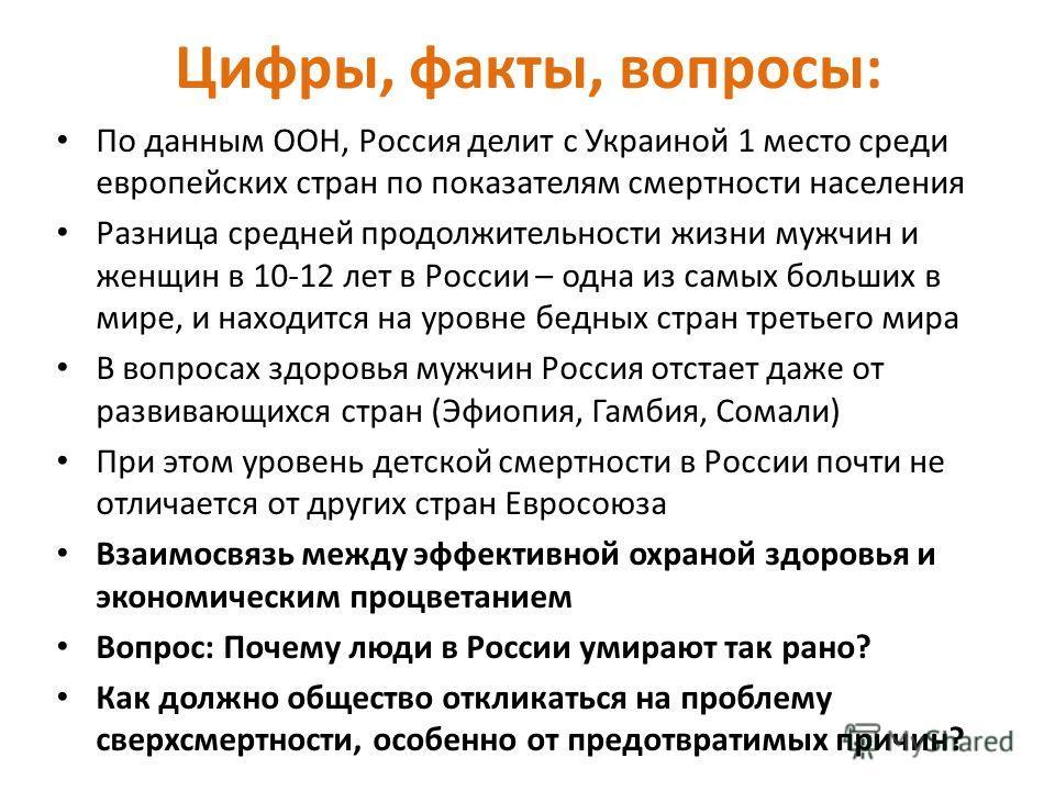 Цифры, факты, вопросы: По данным ООН, Россия делит с Украиной 1 место среди европейских стран по показателям смертности населения Разница средней продолжительности жизни мужчин и женщин в 10-12 лет в России – одна из самых больших в мире, и находится