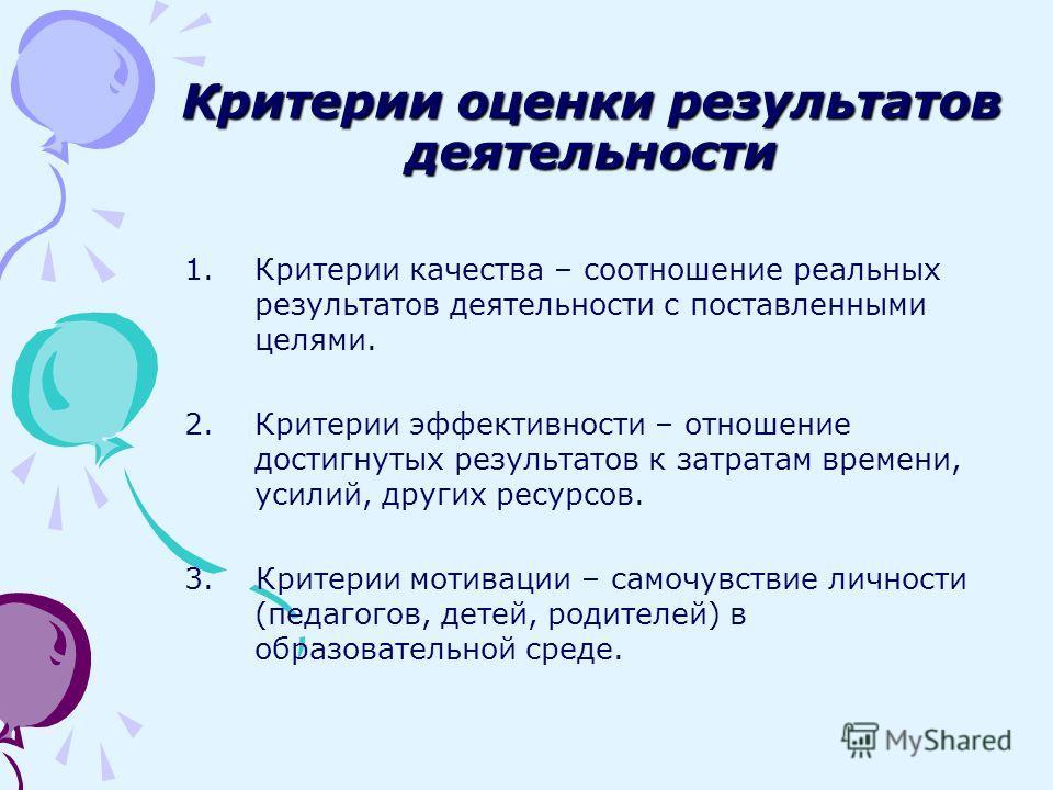 Критерии оценки результатов деятельности 1.Критерии качества – соотношение реальных результатов деятельности с поставленными целями. 2.Критерии эффективности – отношение достигнутых результатов к затратам времени, усилий, других ресурсов. 3. Критерии