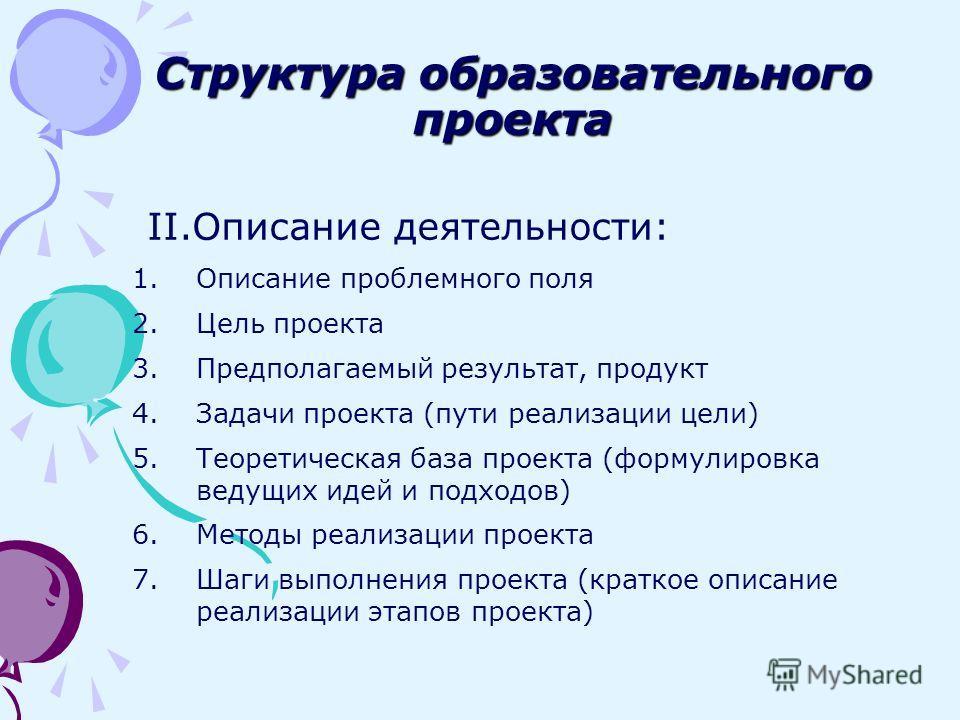 II.Описание деятельности: 1.Описание проблемного поля 2.Цель проекта 3.Предполагаемый результат, продукт 4.Задачи проекта (пути реализации цели) 5.Теоретическая база проекта (формулировка ведущих идей и подходов) 6.Методы реализации проекта 7.Шаги вы
