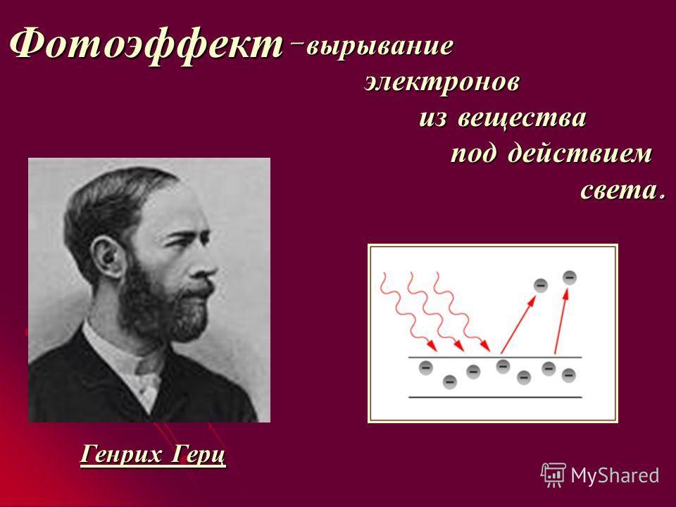 Фотоэффект Генрих Герц - вырывание электронов электронов из вещества из вещества под действием под действием света. света.