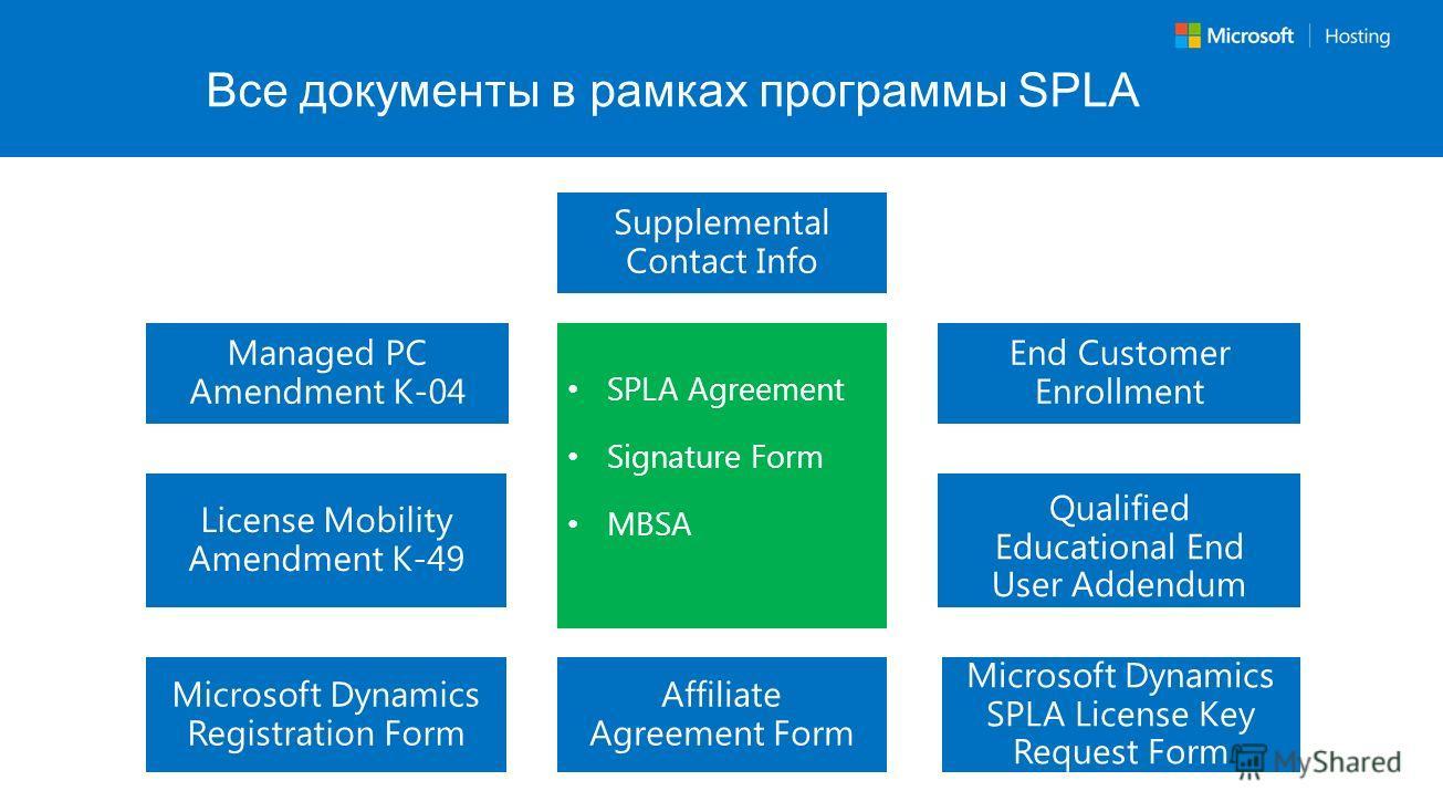 Все документы в рамках программы SPLA SPLA Agreement Signature Form MBSA Supplemental Contact Info End Customer Enrollment Qualified Educational End User Addendum Affiliate Agreement Form