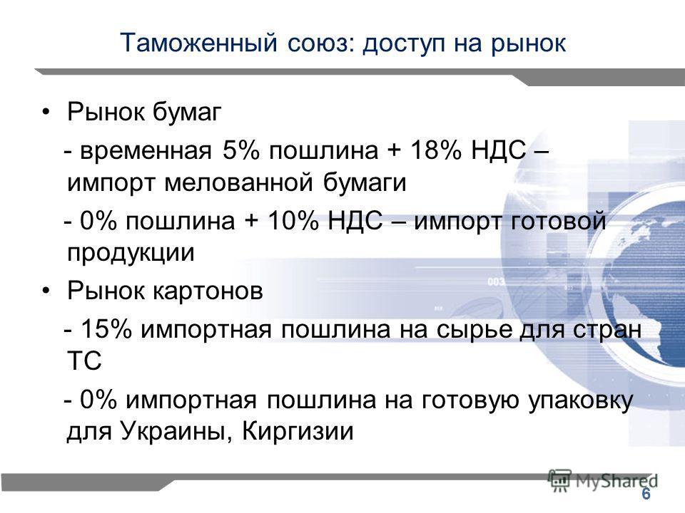 6 Таможенный союз: доступ на рынок Рынок бумаг - временная 5% пошлина + 18% НДС – импорт мелованной бумаги - 0% пошлина + 10% НДС – импорт готовой продукции Рынок картонов - 15% импортная пошлина на сырье для стран ТС - 0% импортная пошлина на готову
