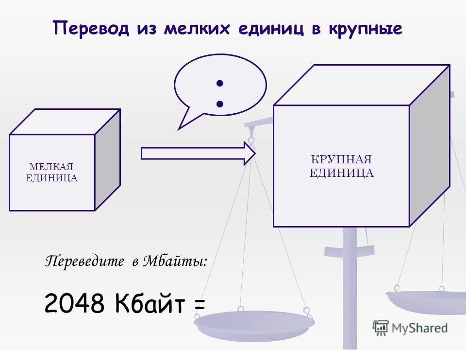 КРУПНАЯ ЕДИНИЦА Перевод из мелких единиц в крупные 2048 Кбайт = МЕЛКАЯ ЕДИНИЦА : Переведите в Мбайты: