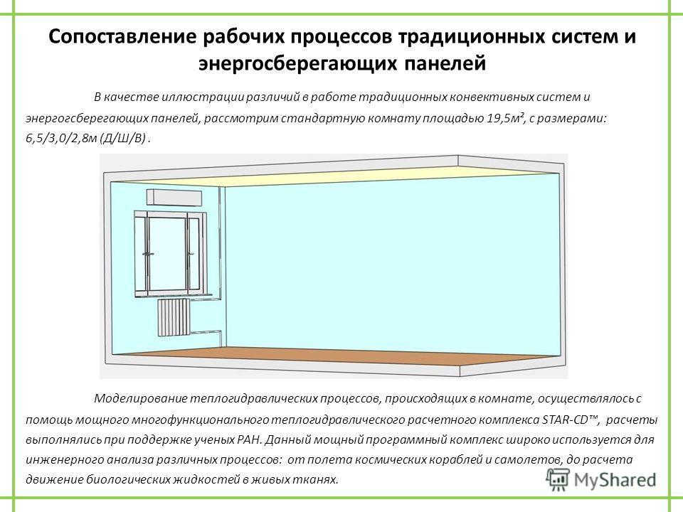Сопоставление рабочих процессов традиционных систем и энергосберегающих панелей В качестве иллюстрации различий в работе традиционных конвективных систем и энергогсберегающих панелей, рассмотрим стандартную комнату площадью 19,5м², с размерами: 6,5/3
