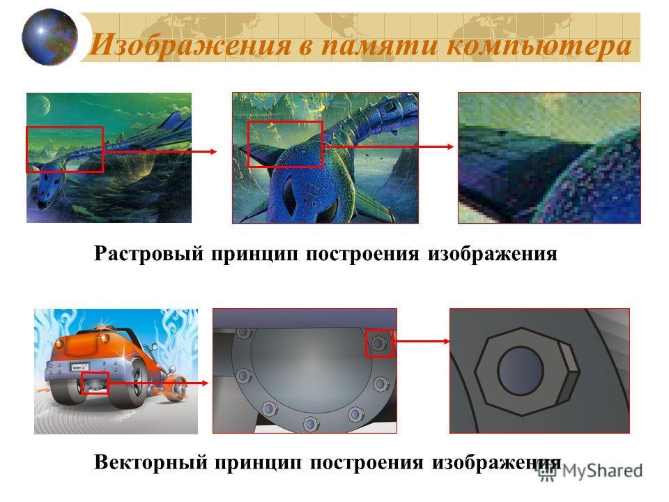 Изображения в памяти компьютера Растровый принцип построения изображения Векторный принцип построения изображения
