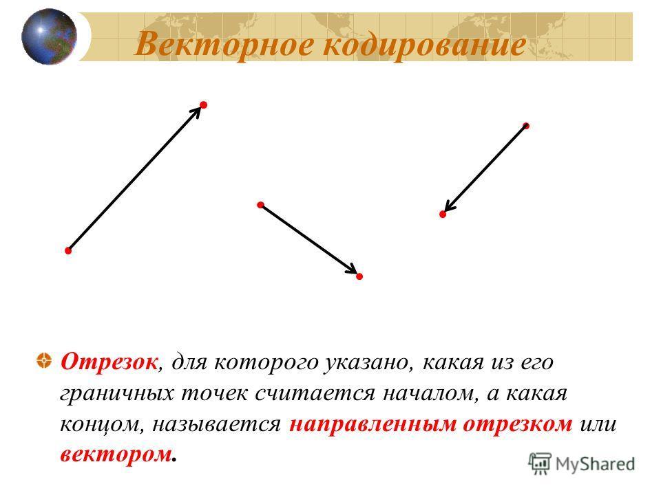 Отрезок, для которого указано, какая из его граничных точек считается началом, а какая концом, называется направленным отрезком или вектором. Векторное кодирование
