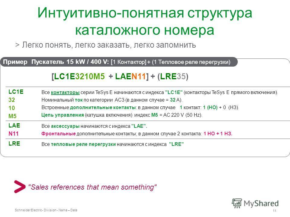 Schneider Electric 11 - Division - Name – Date [LC1E3210M5 + LAEN11] + (LRE35) Пример Пускатель 15 kW / 400 V: [ 1 Контактор] + (1 Тепловое реле перегрузки) Интуитивно-понятная структура каталожного номера > Легко понять, легко заказать, легко запомн