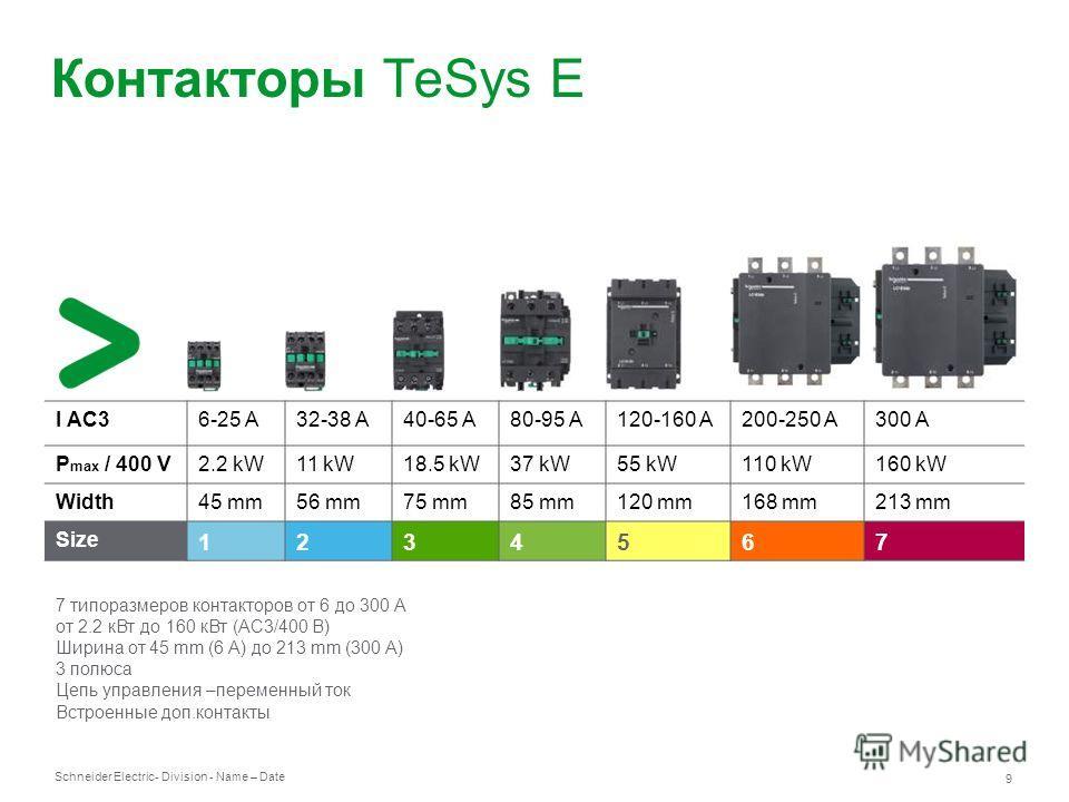Schneider Electric 9 - Division - Name – Date 7 типоразмеров контакторов от 6 до 300 A от 2.2 кВт до 160 кВт (AC3/400 В) Ширина от 45 mm (6 A) до 213 mm (300 A) 3 полюса Цепь управления –переменный ток Встроенные доп.контакты Контакторы TeSys E I AC3