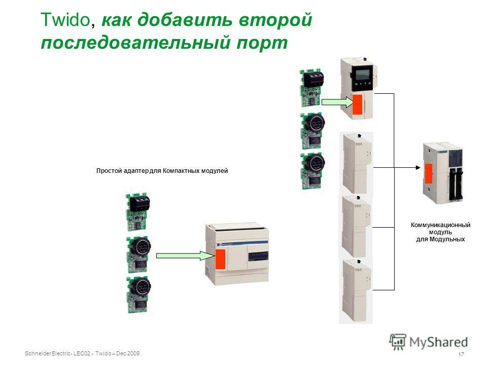 Schneider Electric 17 - LEC02 - Twido – Dec 2009 Twido, как добавить второй последовательный порт Простой адаптер для Компактных модулей Коммуникационный модуль для Модульных