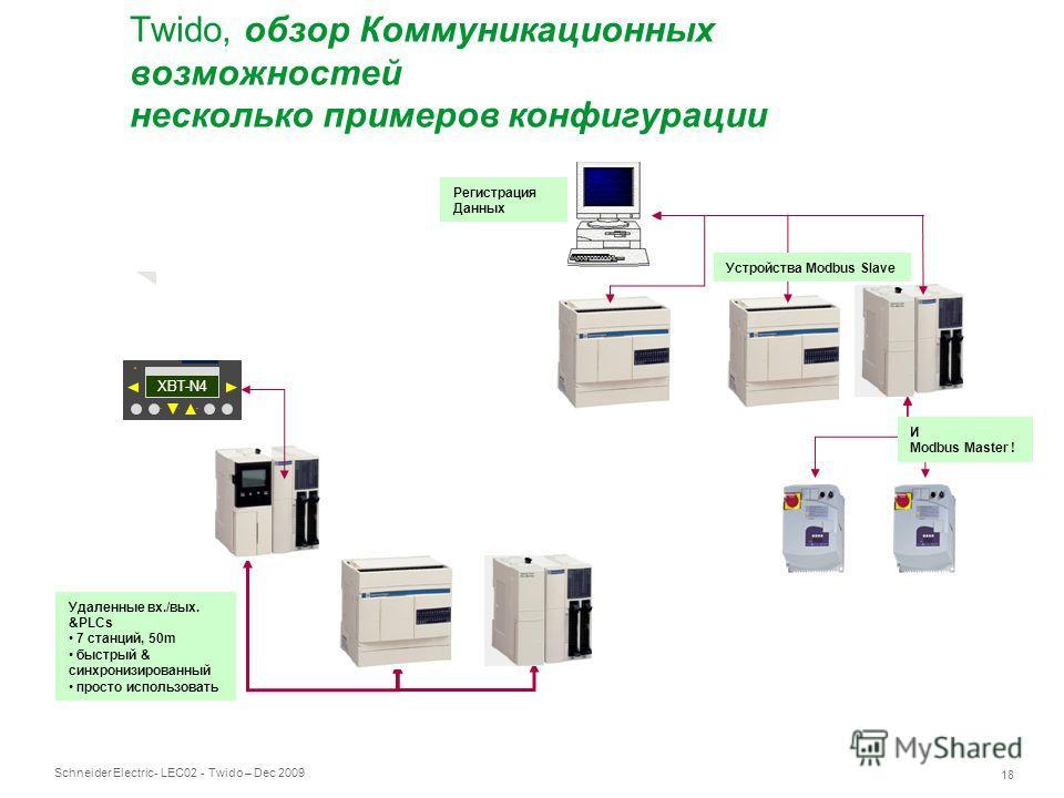 Schneider Electric 18 - LEC02 - Twido – Dec 2009 Twido, обзор Коммуникационных возможностей несколько примеров конфигурации Удаленные вх./вых. &PLCs 7 станций, 50m быстрый & синхронизированный просто использовать Регистрация Данных Устройства Modbus
