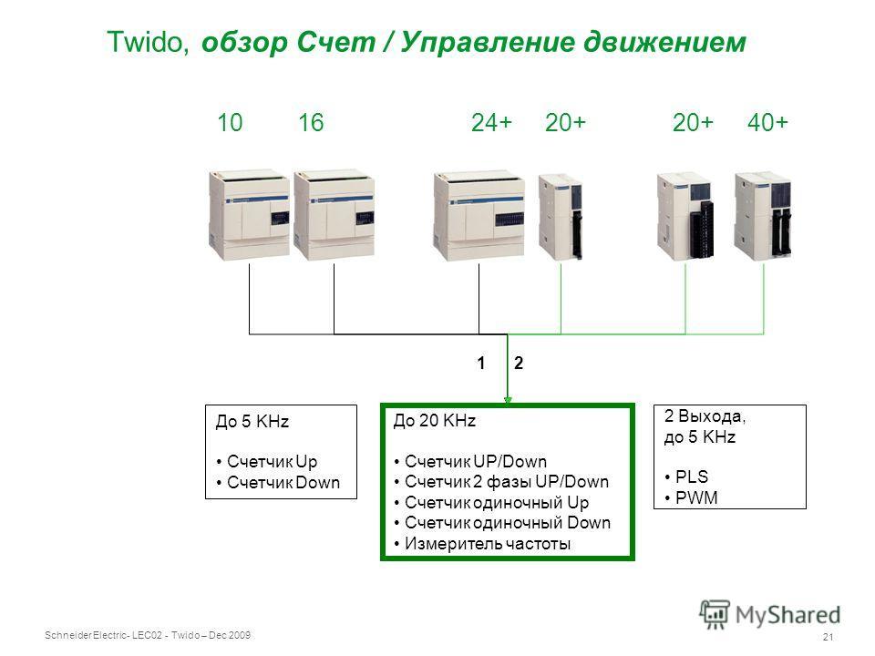 Schneider Electric 21 - LEC02 - Twido – Dec 2009 Twido, обзор Счет / Управление движением До 20 KHz Счетчик UP/Down Счетчик 2 фазы UP/Down Счетчик одиночный Up Счетчик одиночный Down Измеритель частоты До 5 KHz Счетчик Up Счетчик Down 2 Выхода, до 5