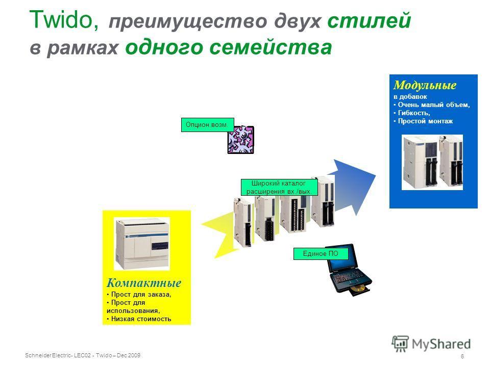 Schneider Electric 6 - LEC02 - Twido – Dec 2009 Twido, преимущество двух стилей в рамках одного семейства Компактные Прост для заказа, Прост для использования, Низкая стоимость Модульные в добавок Очень малый объем, Гибкость, Простой монтаж Опцион.во