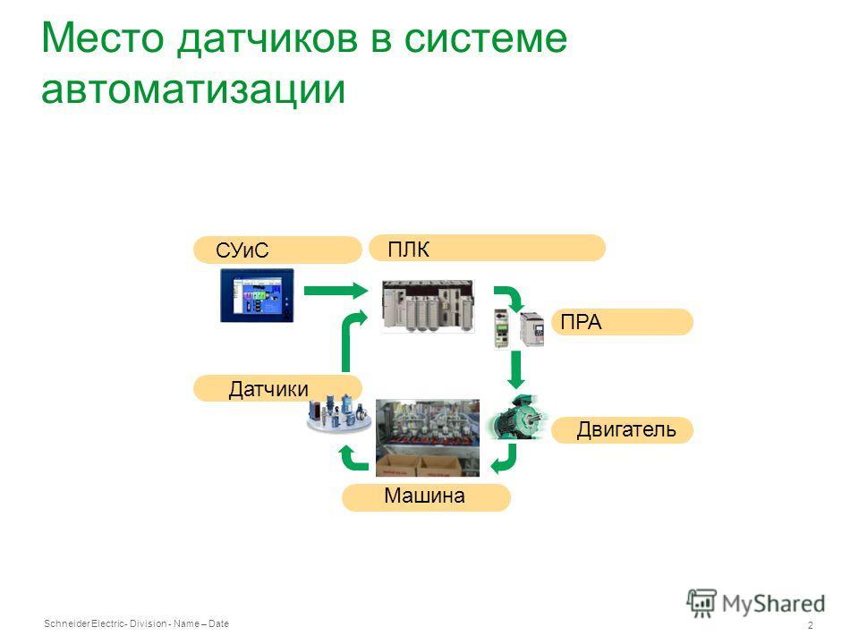 Schneider Electric 2 - Division - Name – Date Место датчиков в системе автоматизации СУиС ПЛК Двигатель ПРА Машина Датчики