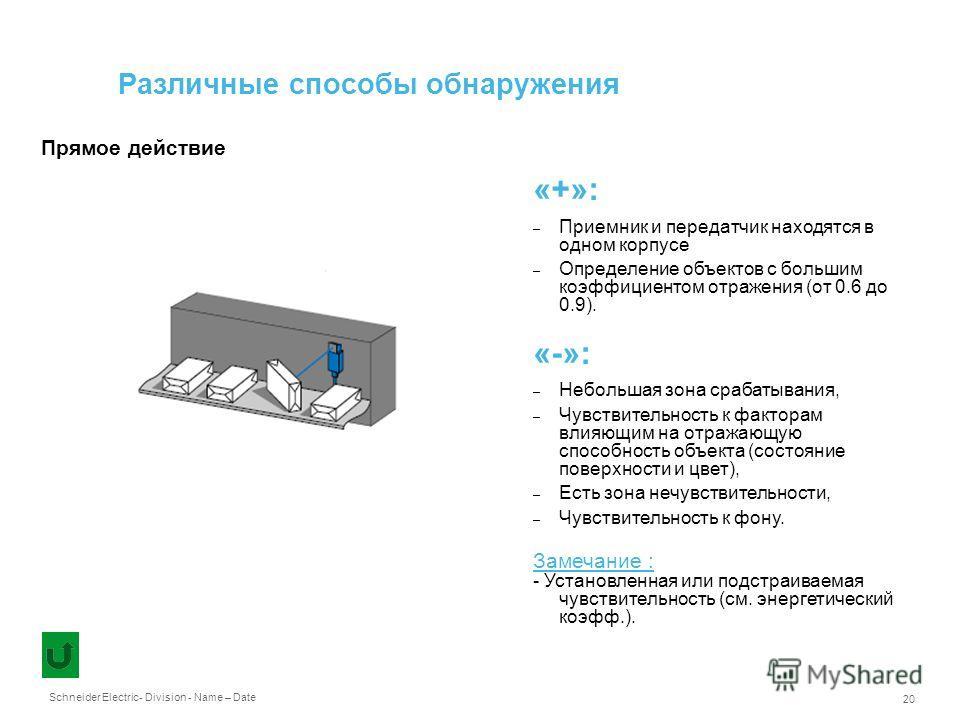 Schneider Electric 20 - Division - Name – Date Прямое действие Различные способы обнаружения «+»: – Приемник и передатчик находятся в одном корпусе – Определение объектов с большим коэффициентом отражения (от 0.6 до 0.9). «-»: – Небольшая зона срабат