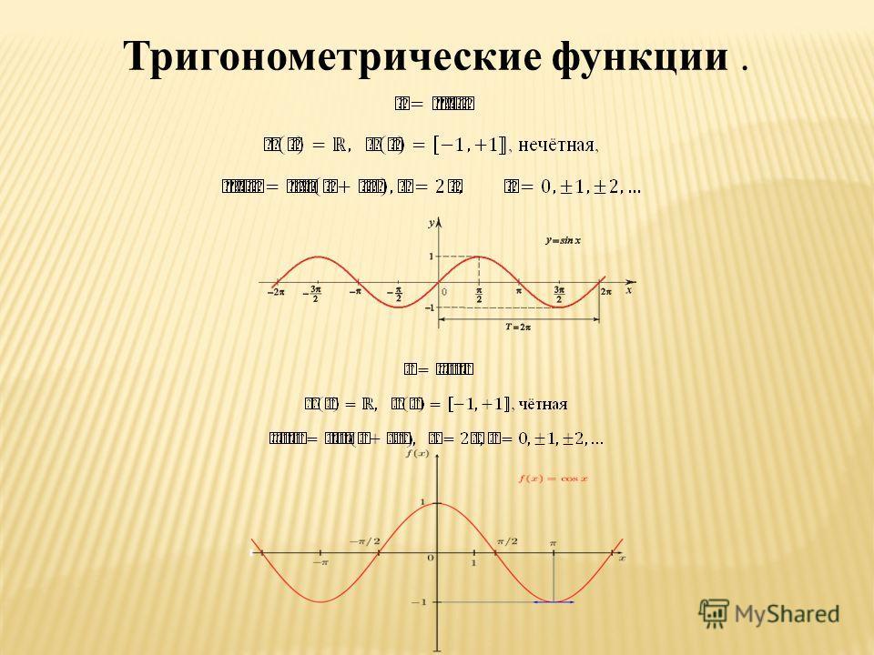 Тригонометрические функции.