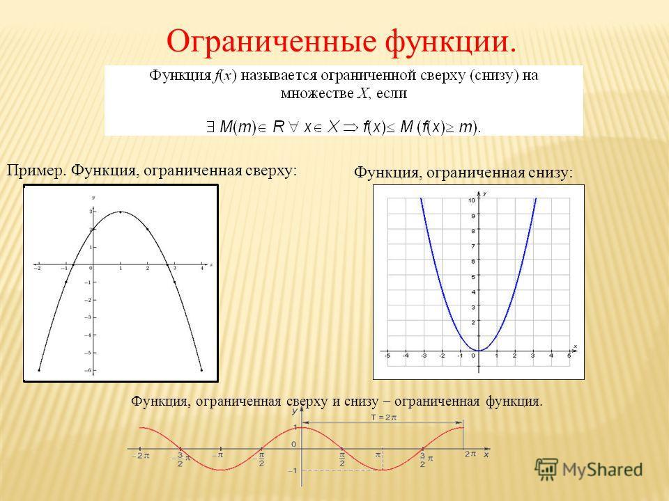 Ограниченные функции. Пример. Функция, ограниченная сверху: Функция, ограниченная снизу: Функция, ограниченная сверху и снизу – ограниченная функция.