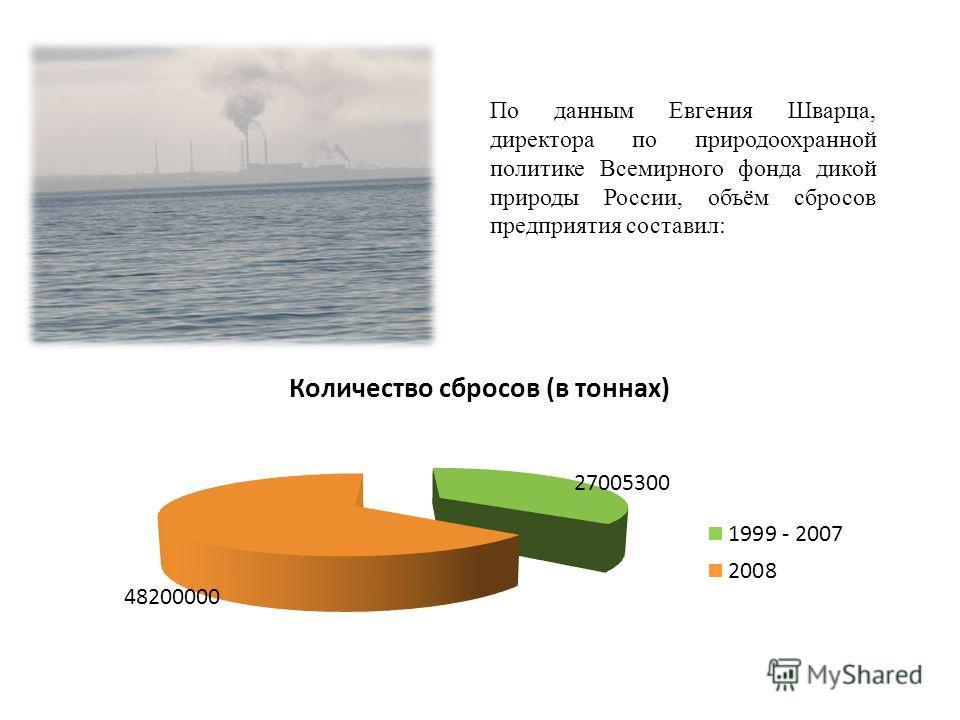 По данным Евгения Шварца, директора по природоохранной политике Всемирного фонда дикой природы России, объём сбросов предприятия составил: