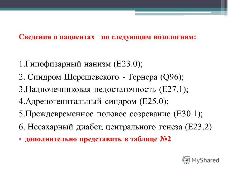 Сведения о пациентах по следующим нозологиям: 1.Гипофизарный нанизм (Е23.0); 2. Синдром Шерешевского - Тернера (Q96); 3.Надпочечниковая недостаточность (Е27.1); 4.Адреногенитальный синдром (Е25.0); 5.Преждевременное половое созревание (Е30.1); 6. Нес