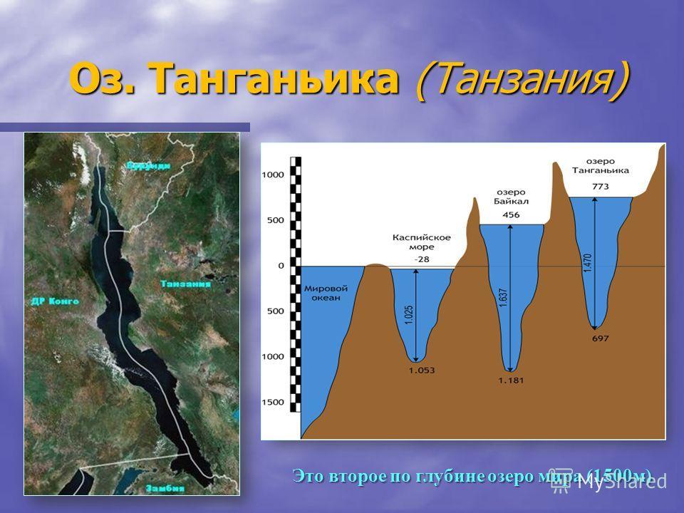 Оз. Танганьика (Танзания) Это второе по глубине озеро мира (1500м)