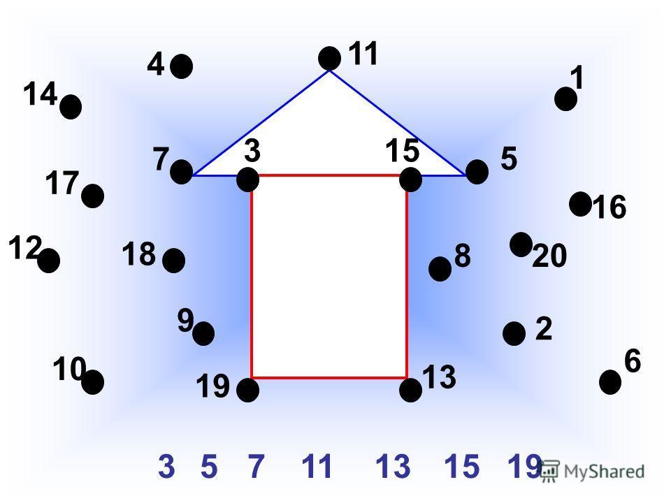 11 7 5 153 13 19 1 16 14 12 18 10 9 2 4 8 17 20 6 35711131519