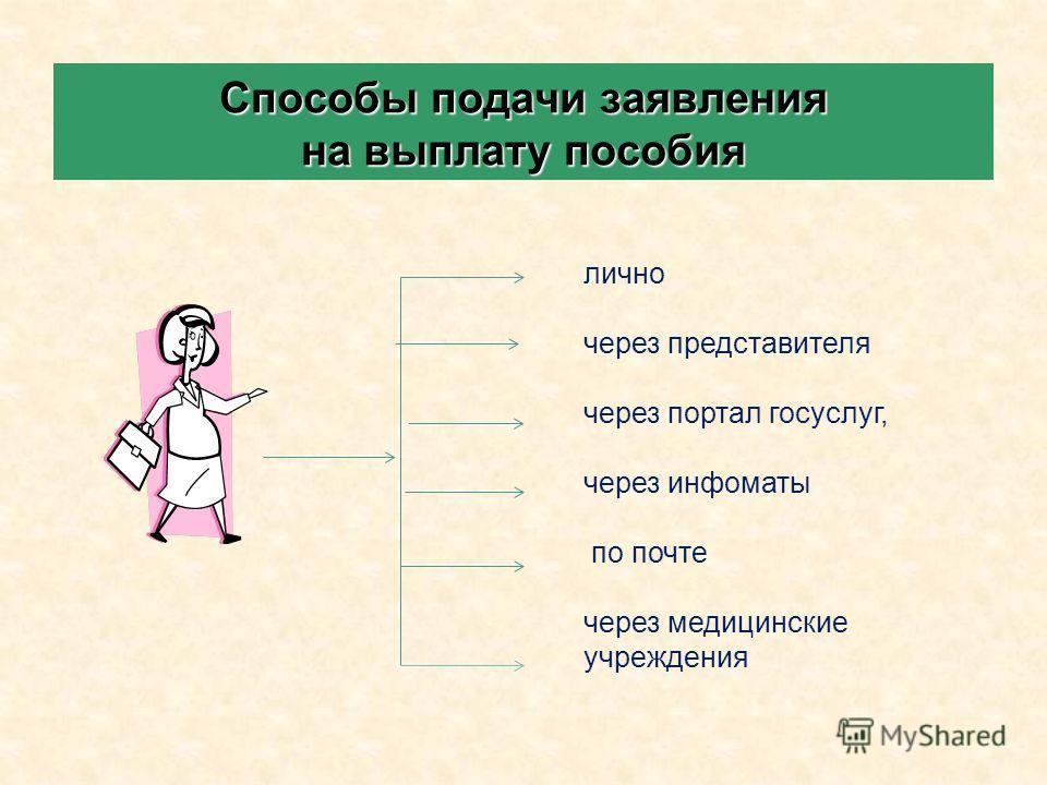 Способы подачи заявления на выплату пособия лично через представителя через портал госуслуг, через инфоматы по почте через медицинские учреждения