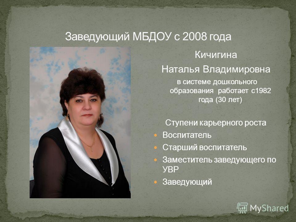 Кичигина Наталья Владимировна в системе дошкольного образования работает с1982 года (30 лет) Ступени карьерного роста Воспитатель Старший воспитатель Заместитель заведующего по УВР Заведующий