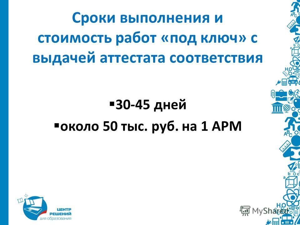Сроки выполнения и стоимость работ «под ключ» с выдачей аттестата соответствия 30-45 дней около 50 тыс. руб. на 1 АРМ